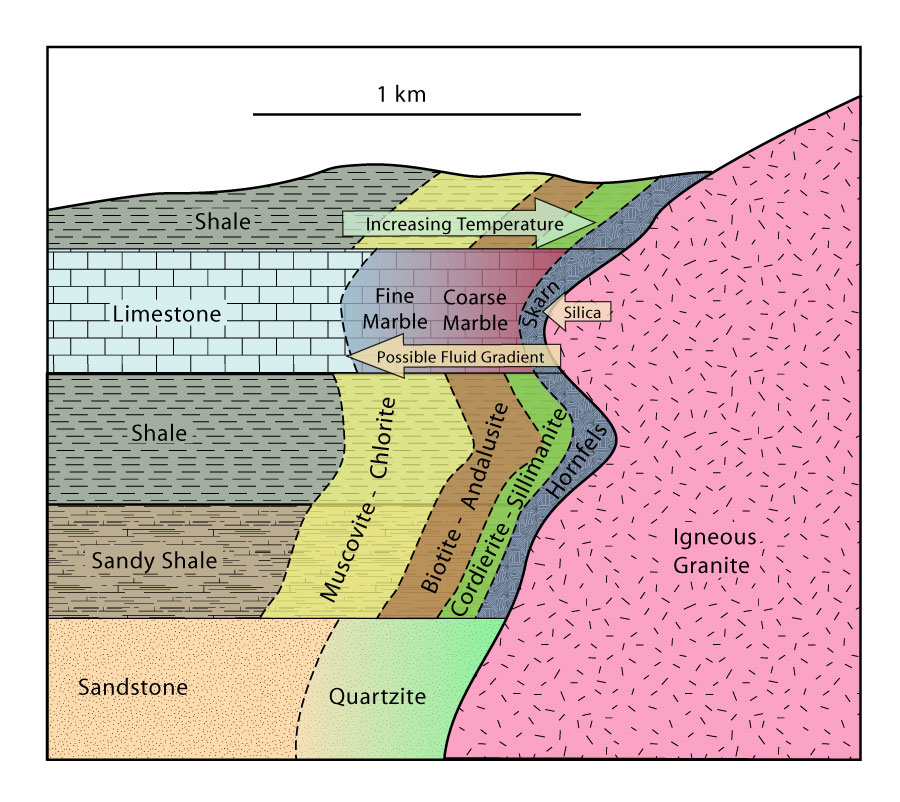 Mud To Cordierite Sillimanite Hornfels Contact